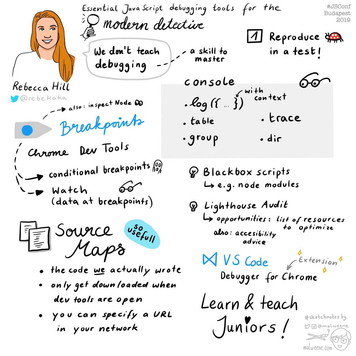 Hand-drawn sketch notes summarizing the talk of Rebecca Hill