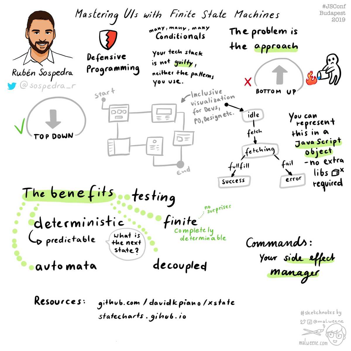 Hand-drawn sketch notes summarizing the talk of Rubén Sospedra