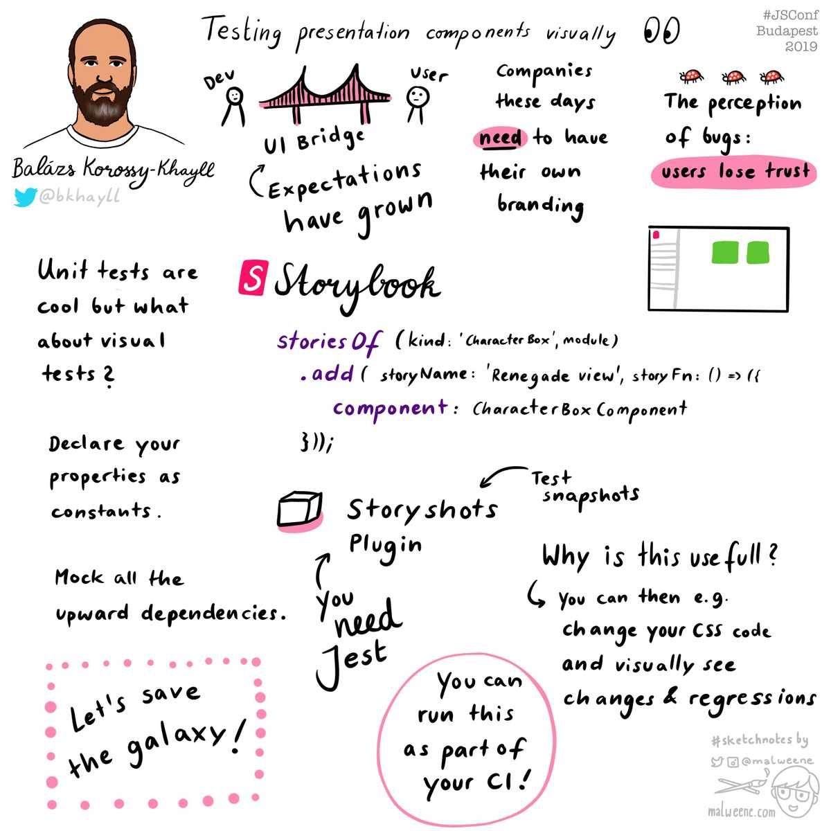 Hand-drawn sketch notes summarizing the talk of Balázs Korossy-Khayll